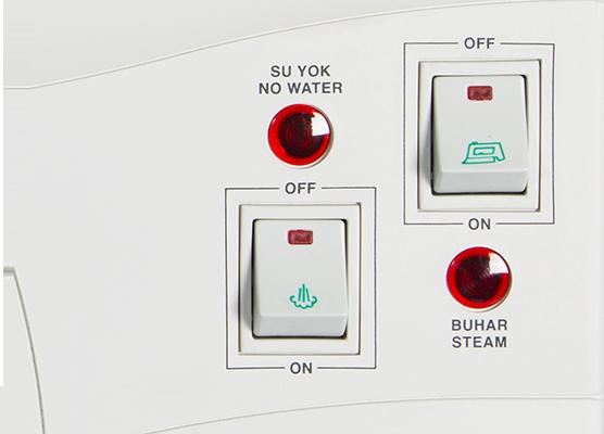 3 рівня безпеки Silter